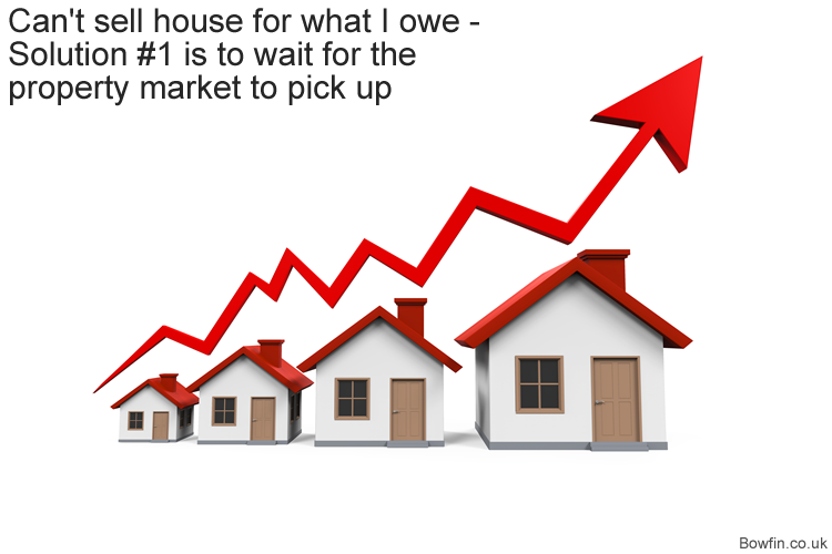 Can't sell house for what I owe - Solution #1 is to wait for the property market to pick up