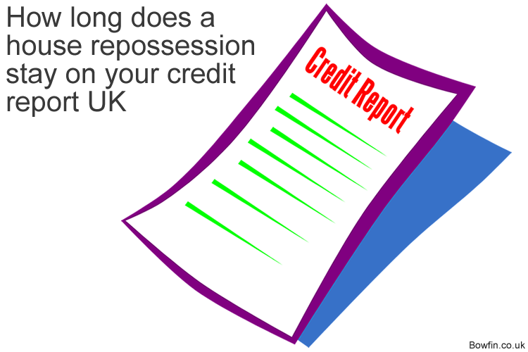 How long does a house repossession stay on your credit report UK
