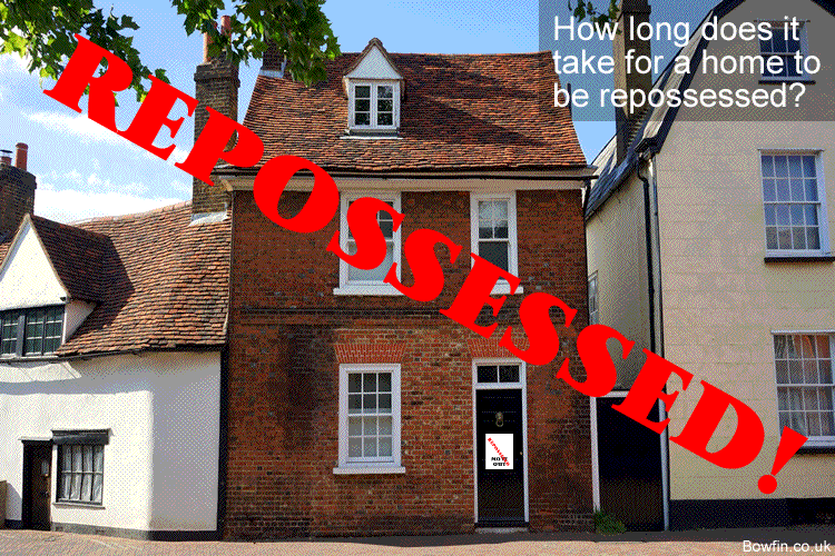 How long does it take for a home to be repossessed