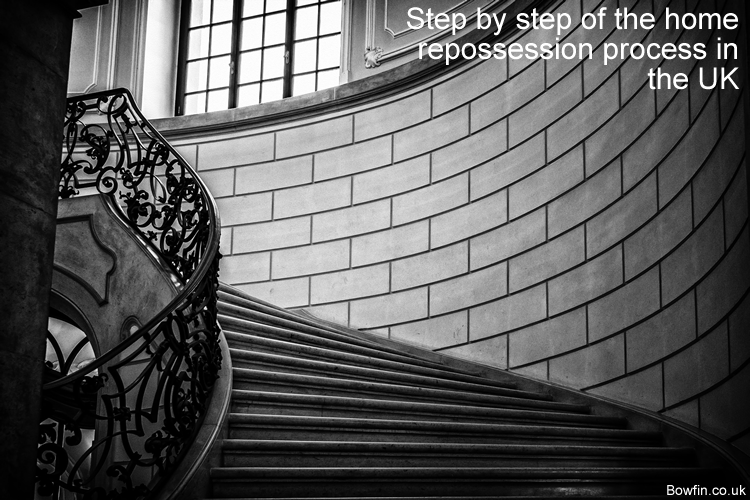 Step by step of the home repossession process in the UK