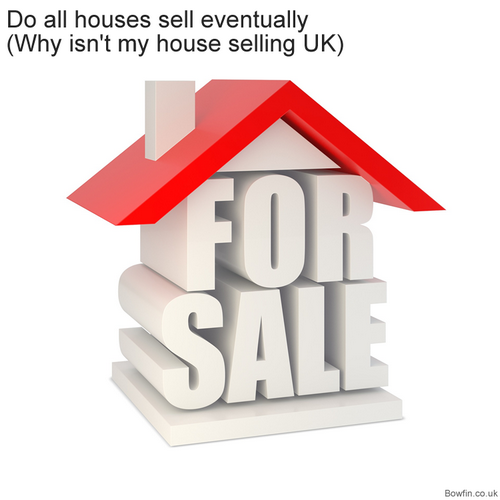 Do all houses sell eventually - Why isn't my house selling UK