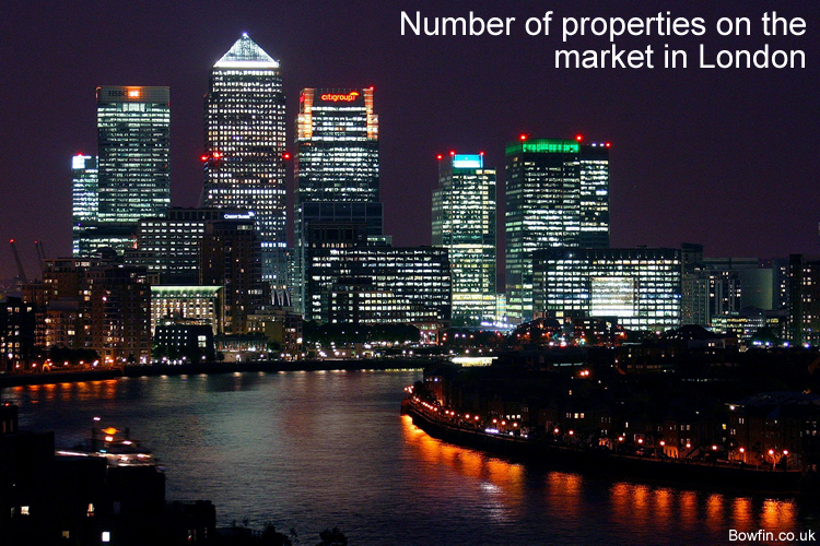 Number of properties on the market in London