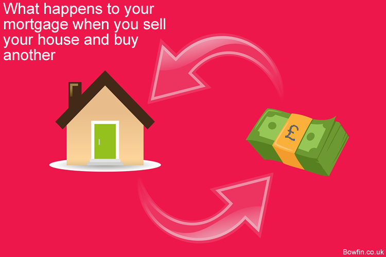 What happens to your mortgage when you sell your house and buy another