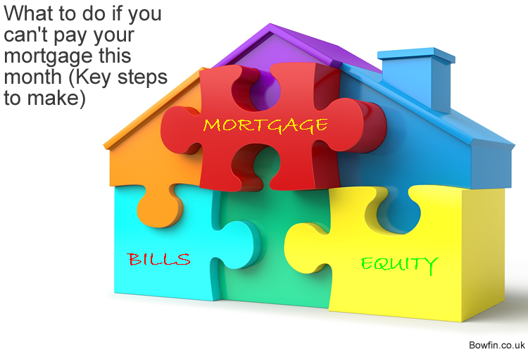 what to do if you can't pay your mortgage this month - Key steps to make