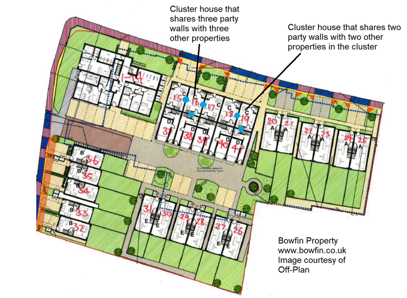 What is the meaning of cluster house - diagram of cluster homes